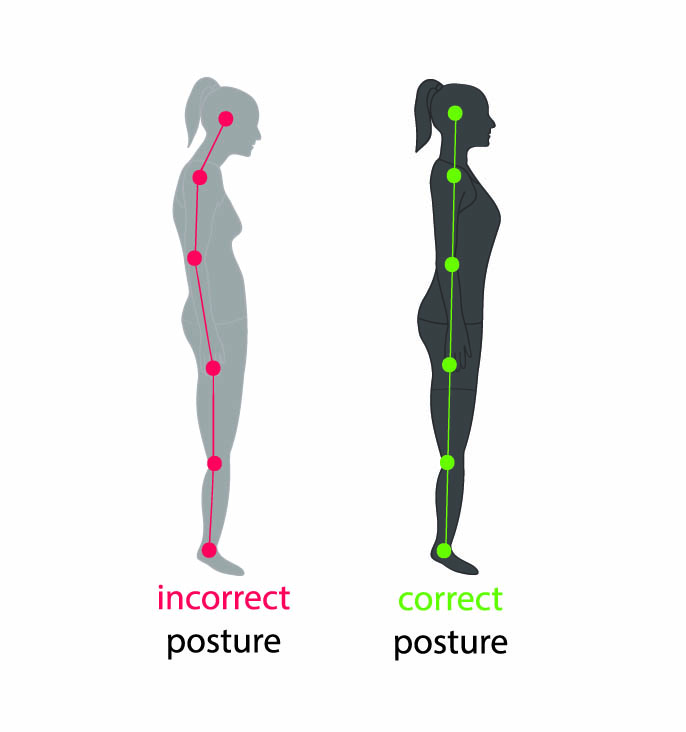 Support For Women Guide To The Posture Corrector Bra