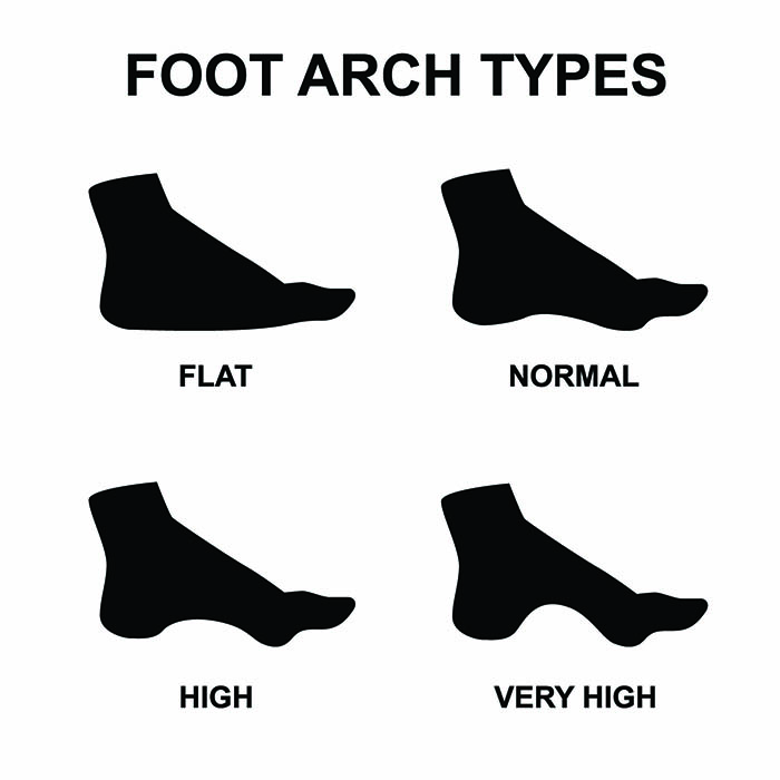 best shoes for high arches review