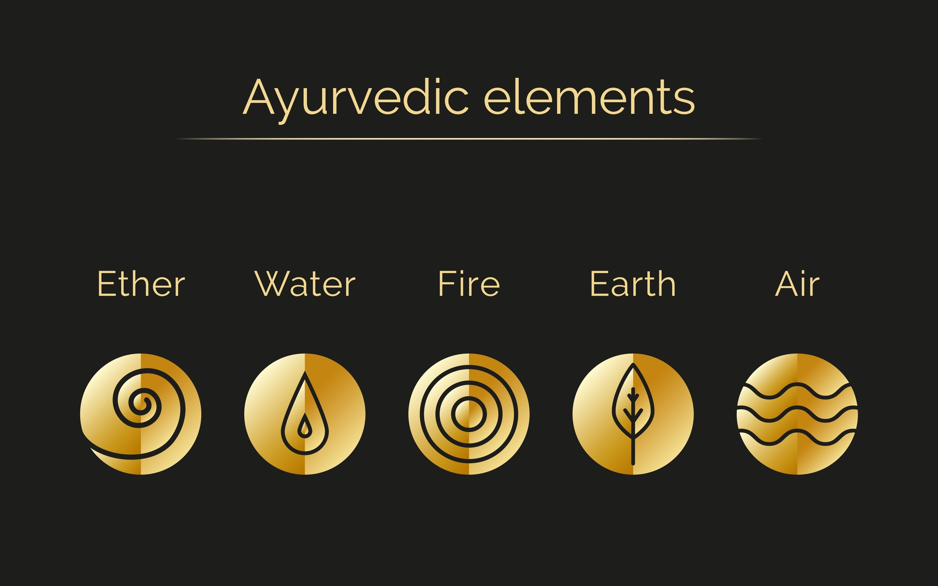Ayurveda Beauty From The Inside Out